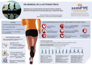 Infográfico de la semFYC con motivo del Día Mundial de la Actividad Física 2017 (Miniatura)