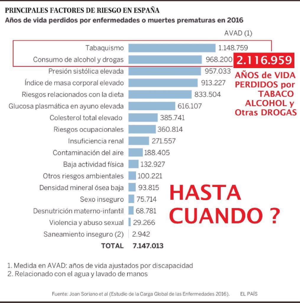 bee698b1d De qué enferman y mueren las personas en España - semFYC