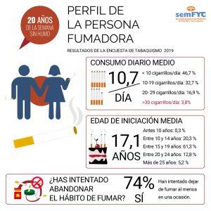 [la imagen es un fragmento] Principales resultados de la Encuesta de la Semana Sin Humo