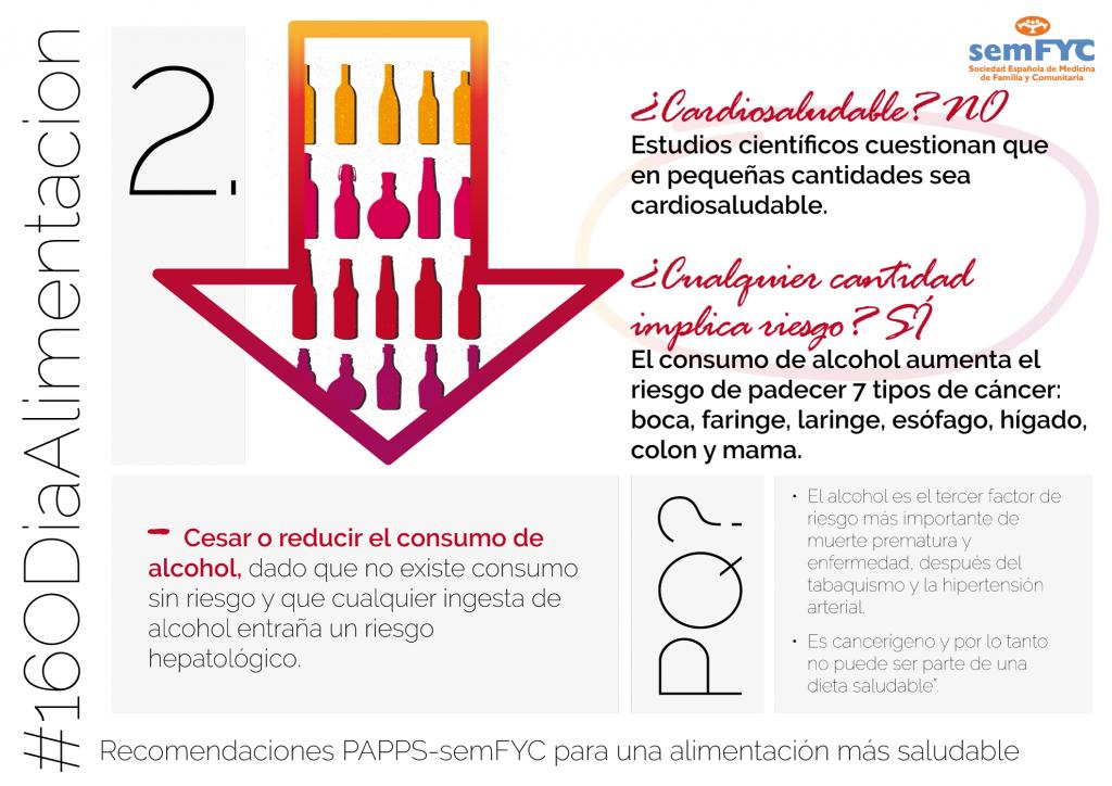 semfyc: La cesación del consumo de alcohol, dado que no existe consumo sin riesgo y que cualquier ingesta de alcohol entraña riesgo para la salud.